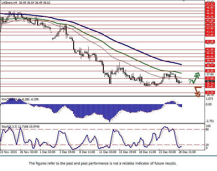 Brent: giá tiếp tục giảm