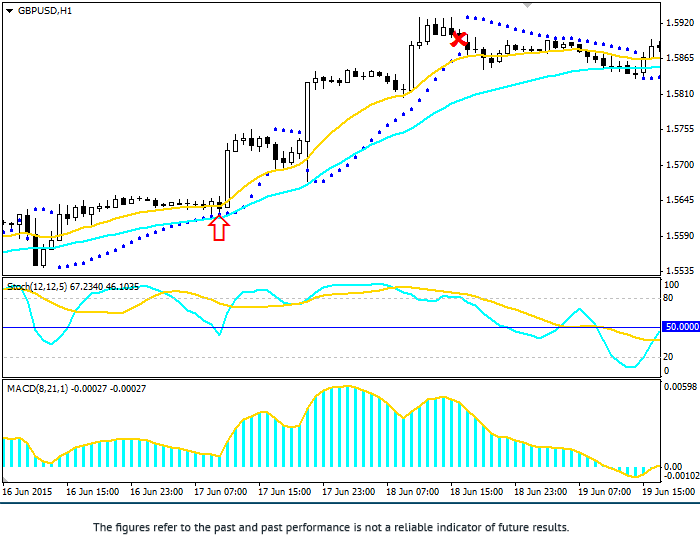 Strategies for Trading – Rich Will Japan