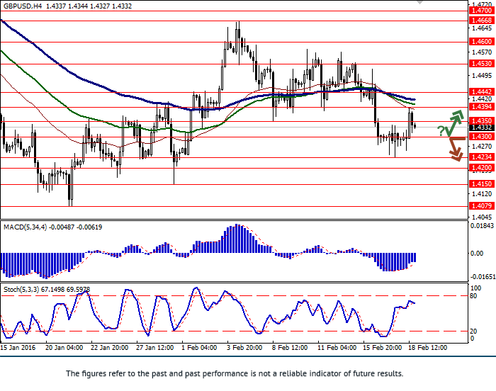 GBP/USD: pair strengthened