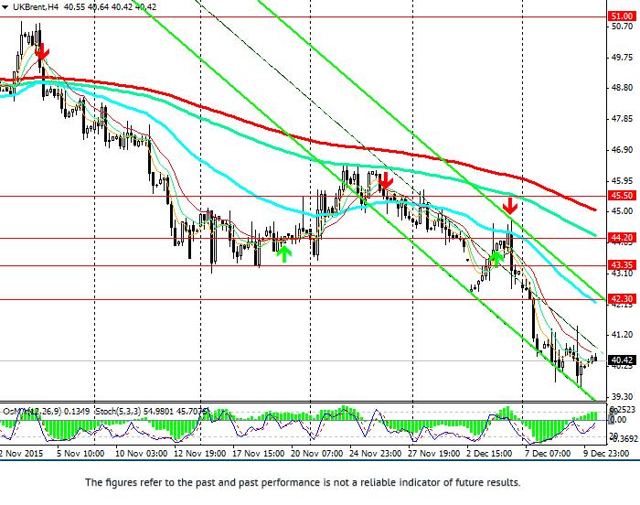 布伦特原油: 或出现短期回调趋势