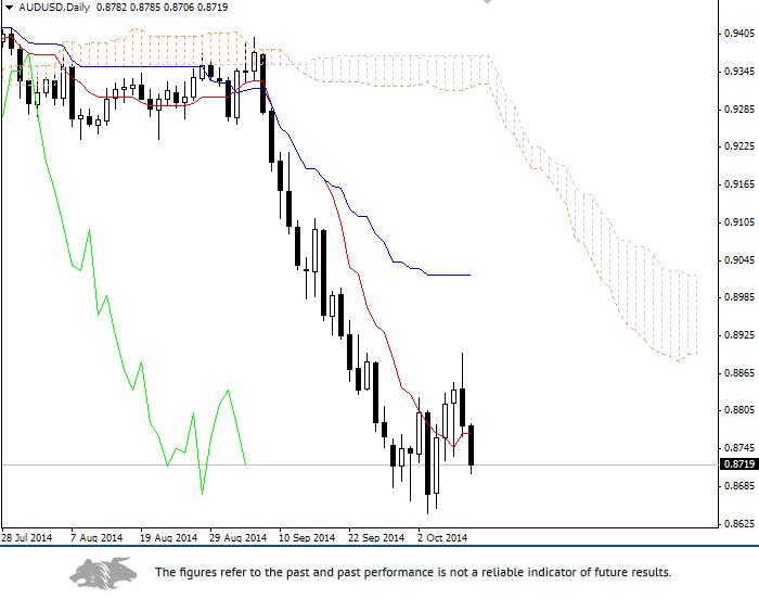 High probability trading strategies robert c miner