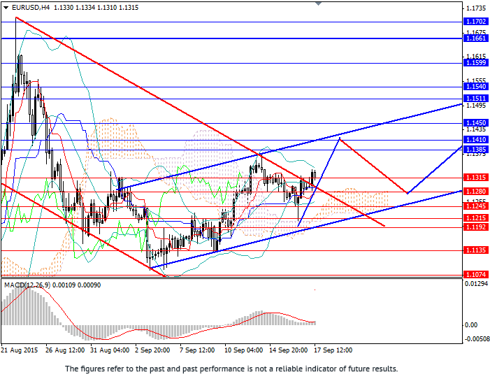 EUR/USD: Dollar is falling prior to Fed decision