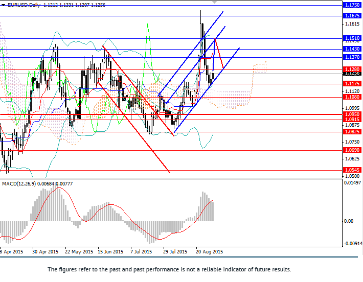 EUR/USD: pair remains in ascending channel