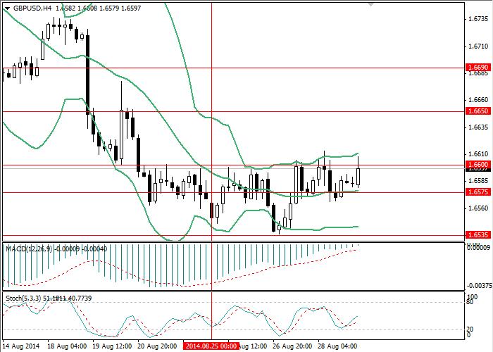 GBP/USD: Análisis y Pronóstico para el 7 de agosto - Página 14 D71ae6d9250ae0bc8f473f27032ea588