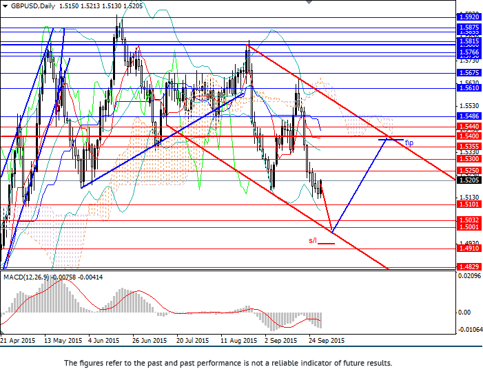 GBP/USD: upward correction is expected