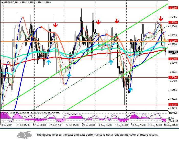 GBP/USD: before important news