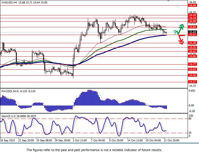 XAG/USD: decline continues