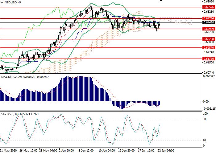 Belajar Menggunakan Analisa Teknikal Untuk Trading Forex - Artikel Forex