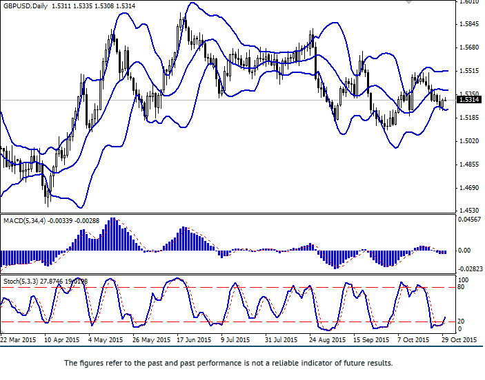 GBP/USD: pair strengthened