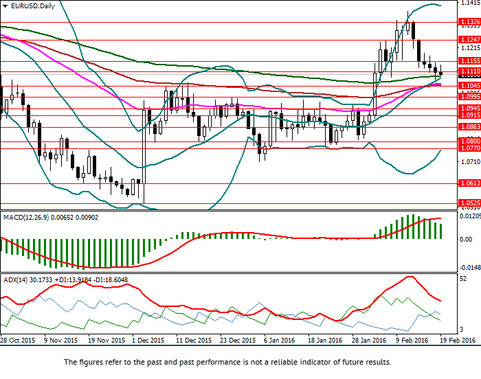 EUR/USD: general analysis Current trend