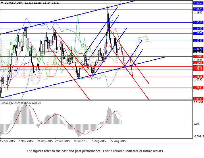 EUR/USD: key level 1.0950