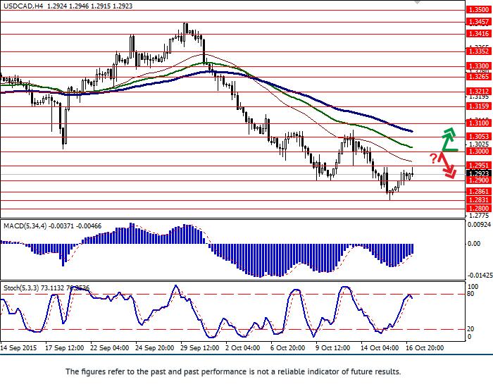 美元/加元: 下降趋势不断发展