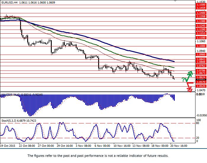 欧元/美元: 这一对货币继续下降