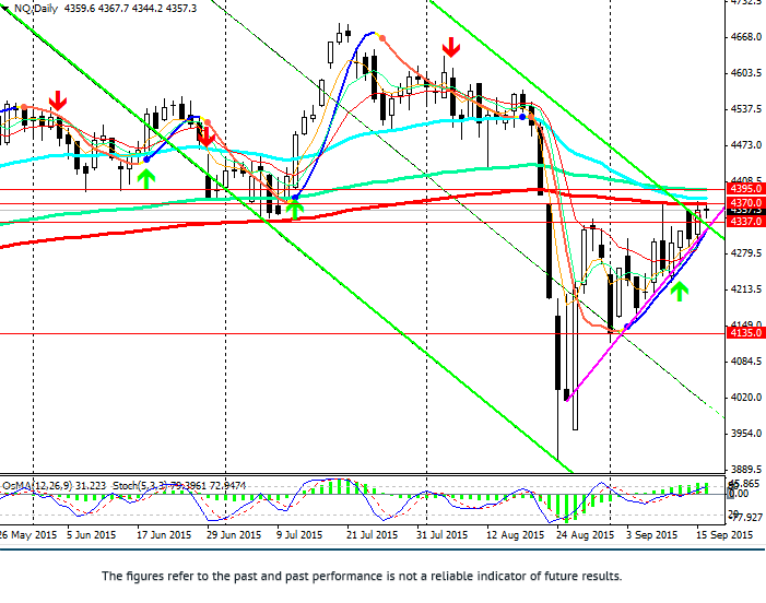 NQ: stock market indices strengthened