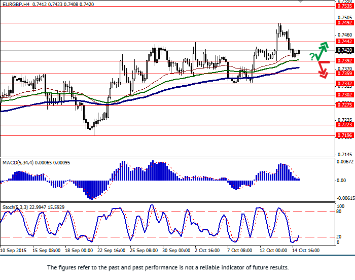 EUR/GBP: pair is falling