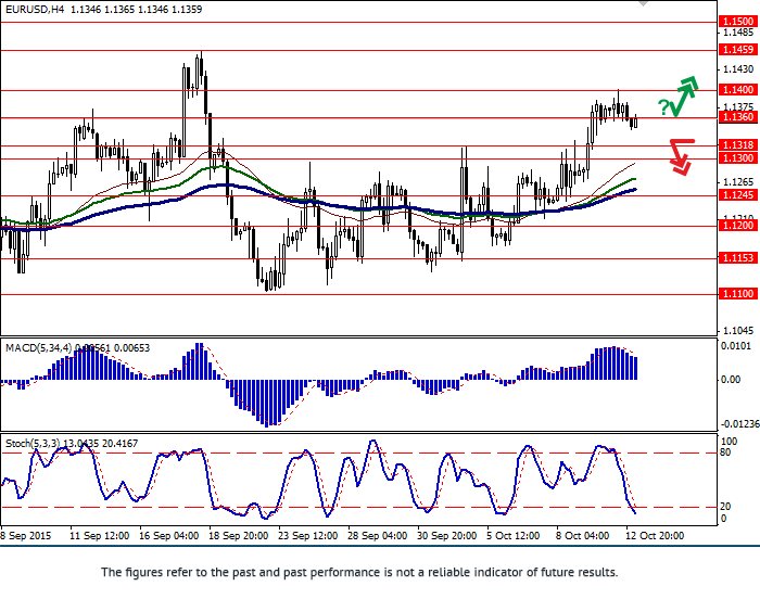 EUR/USD: pair is trying to turn to downward correction