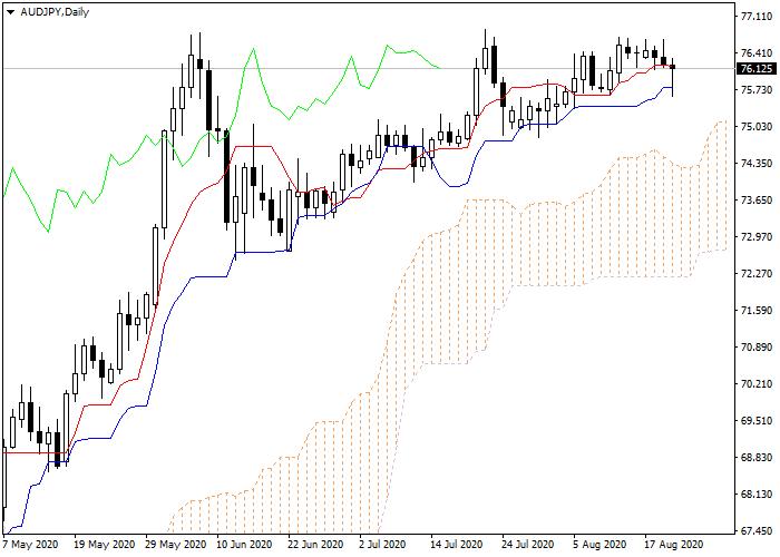 Penggunaan Strategi London Breakout dalam Trading Forex