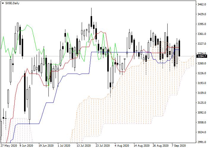 sistem perdagangan grafik harian forex cara ikut trading binary